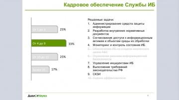 ДиалогНаука: Вебинар: От Положения Банка России 382-П к ГОСТ Р 57580.