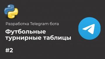 Python: Реализация Telegram бота на Python - Добавляем базовые команды - видео