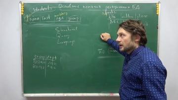 Алгоритмы и структуры данных (С++), лекция №7 (осень) - видео