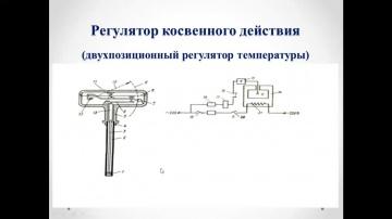 АСУ ТП: Виды регуляторов | Основы автоматизации производства и АСУТП - видео