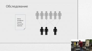 Малая бизнес-автоматизация и Power Platform, Денис Туров (GMCS)