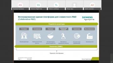 PLM: Цифровое предприятие для пищевой промышленности и товаров повседневного спроса - видео