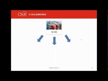 CSoft: Вебинар «Ускорение цикла разработки продукции с применением SOLIDWORKS» 28.07.2020г - видео -