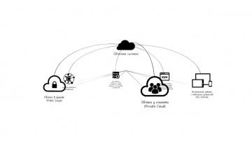 SODIS Lab: SODIS Docs — облачная система подготовки проектной документации - видео
