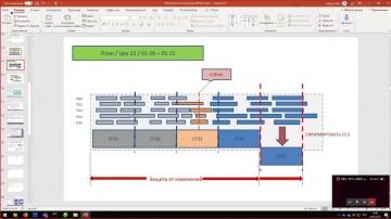 X-Tensive: 8 Пробные планы Активация плана Защита от изменений