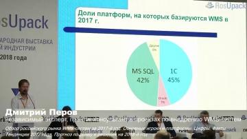 SkladcomTV: Рынок WMS в России 2017 год. Автоматизация склада, системы складского учета, wms системы