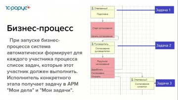 1С-Рарус: Бизнес-процессы в 1С:CRM - 21.07.2021 - видео