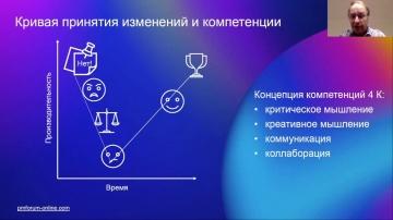 Цифровизация: Цифровизация в управлении проектами - видео