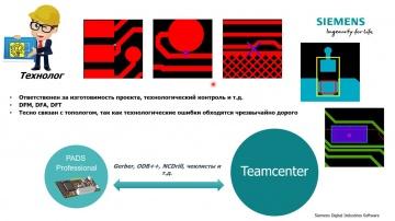 Проектирование печатных плат в PADS Professional в интеграции с PLM системой Teamcenter - видео