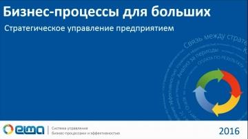 Cтратегическое управление предприятием / Вебинар