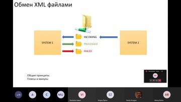 X-Tensive: DPA интеграция со смежными системами