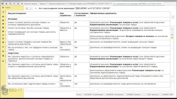 "БИГ-АЙТИ: 1C: ERP - Корректировка реализации. Краткий обзор (формат ""без шуток"")"