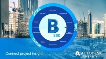 ENG Искусственный интеллект и большие данные в строительстве