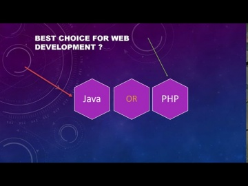 Java: Which is the Best Choice For Web Development Java or PHP? Java Vs PHP - видео