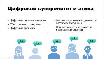 Цифровизация: Цифровизация экономики в новой нормальности - видео