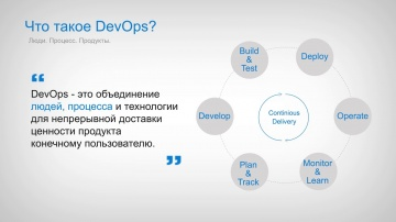 Softline: Azure DevOps - тестирование сред 1С в облаке