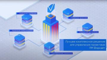 Проектная ПРАКТИКА: Cистема управления проектами ПМ Форсайт