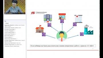1C-Архитектор Бизнеса: вебинар «Начало использования электронного документооборота. От теории к прак