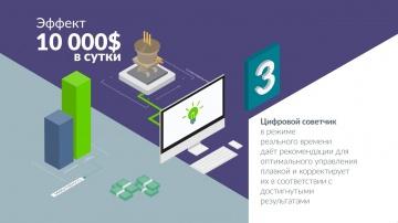 Цифра: Цифровой советчик для непрерывных производств