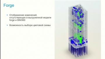 Autodesk CIS: BIM-monitor контроль изменений