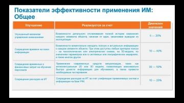 BIM для задач эксплуатации промышленных объектов. AUR-2017: Д.Мариненков, ГК «НЕОЛАНТ»