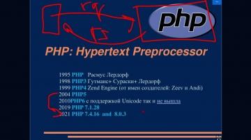 PHP: php - видео