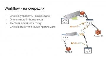PHP: Оркестрируй это! Описываем сложные бизнес процессы на PHP - Антон Титов (Spiral Scout) - видео
