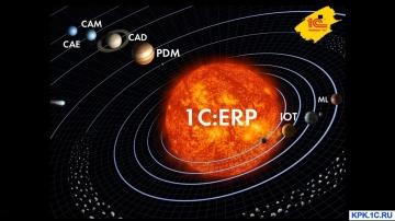 PLM: Практика подготовки стажеров - аналитиков ERP - видео