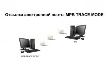 АСУ ТП: Отправка электронной почты из SCADA TRACE MODE: алармы, отчеты, архивы - видео