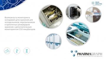 SCADA: Система непрерывного мониторинга аэрозольных частиц и воздухозаборными микробиологическими го