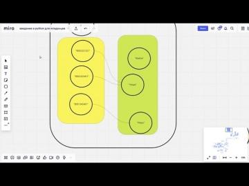 Python: python словарь - что это и для чего? - видео