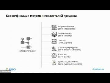 30 метрик и показателей бизнес-процессов / Вебинар