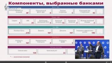 Диасофт: «» на XII Международном банковском форуме «Банки России - XXI век»