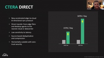 DLP: CTERA Webinar: Introducing 7.0 - видео