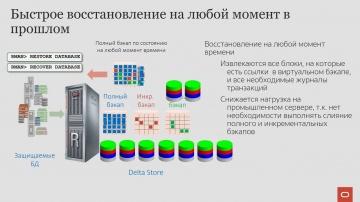 """Oracle ZDLRA: когда потеря данных недопустима. Опыт Банка """"Открытие"""" и компании """"Спортмастер"""""""