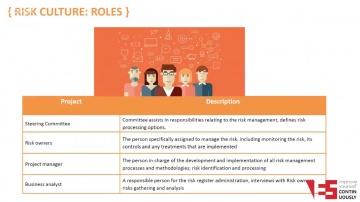 Как вовлечь команду и заказчика в управление проектными рисками