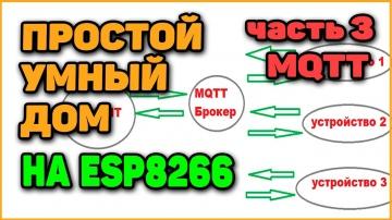 Разработка iot: Простой Умный Дом На ESP8266. Часть 3 - Взаимодействие Устройств и MQTT - видео