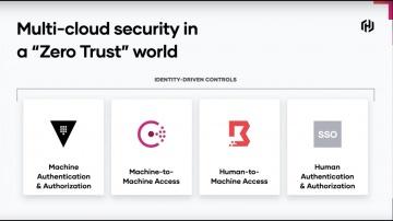ЦОД: Zero Trust Security with Vault, Consul, and Boundary - видео