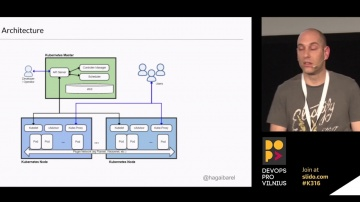 DATA MINER: Self-Healing Applications with Docker and Kubernetes by Hagai Barel