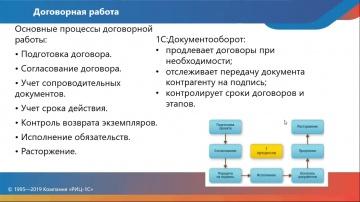 Как оптимизировать документооборот государственного учреждения?
