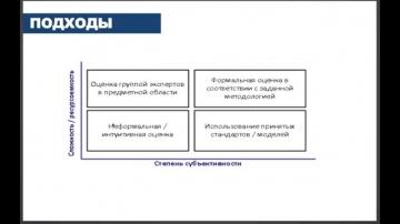 Вебинар: Автоматизация процессов менеджмента ИБ с R-Vision (10 октября 2014)