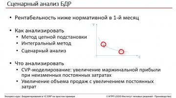 ИТРП: Бюджетирование в 1С:ERP. Ч.01.Урок 17. Сценарный анализ БДР - видео