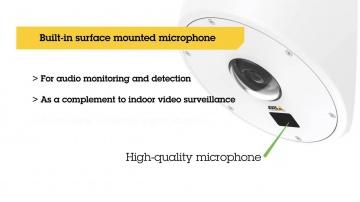 Layta: AXIS Q8414-LVS - IP-камера видеонаблюдения