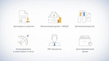Directum: Возможности системы Directum RX
