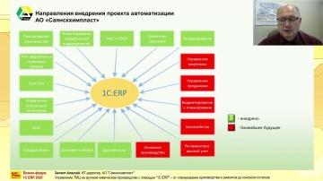 Максофт Оптима: Управление ТМЦ на крупном химическом производстве с помощью «1С:ERP» - видео
