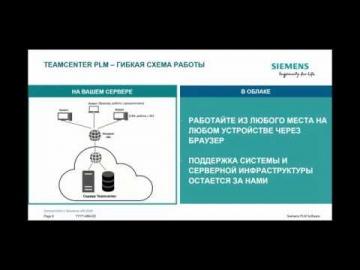 PLM: Решения Siemens для удаленной и распределенной работы. Практический опыт. - видео