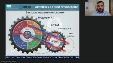 Вебинары от iot.ru: индустрия 4.0: RFID в производстве - видео