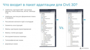 """Autodesk CIS: BIM-завтрак онлайн """"Обновления в российском пакете адаптации для Civil 3D"""""""