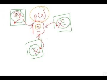 Разработка 1С: Процедуры и функции Глава 5 - Основы разработки в платформе 1С Предприятие 8