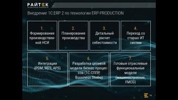 Райтек: цифровизация машиностроения: ERP-APS-MES-PLM